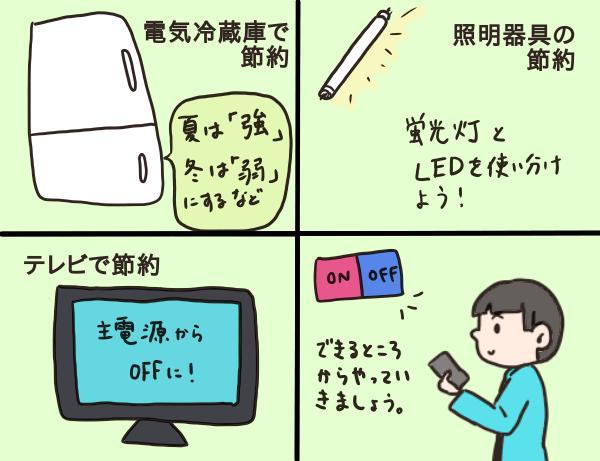 家電の節約術