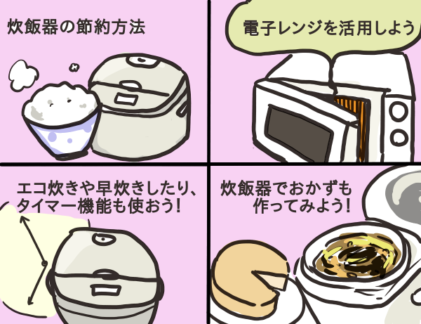 炊飯器の節約方法は?