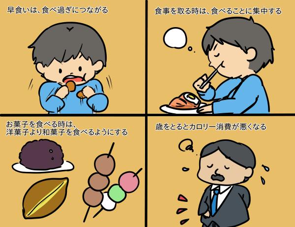 ダイエット食生活!