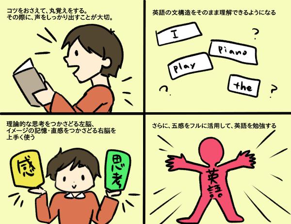 英語学習のコツ