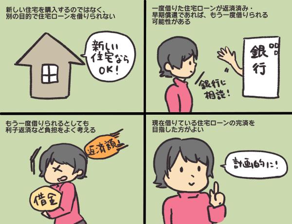 住宅ローン:お金が必要になったらもう一度借りられる?