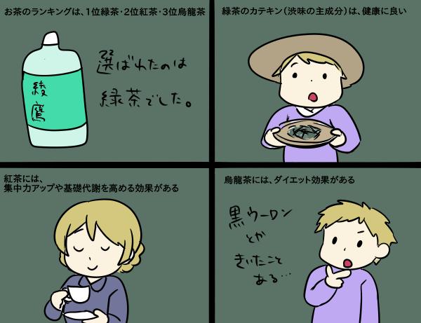 お茶ランキング