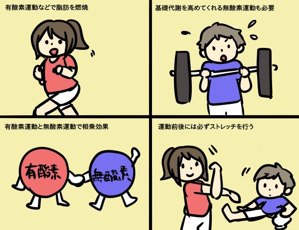 運動ダイエットをしよう