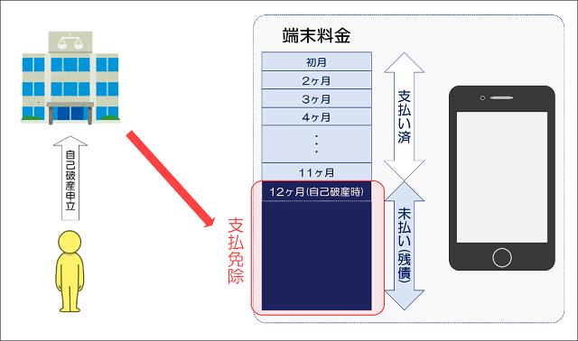 携帯 端末