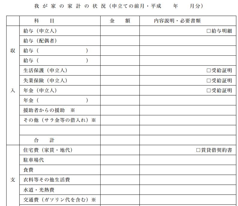 自己破産手続きの必要書類一覧と申立て手順を解説 債務整理ナビ