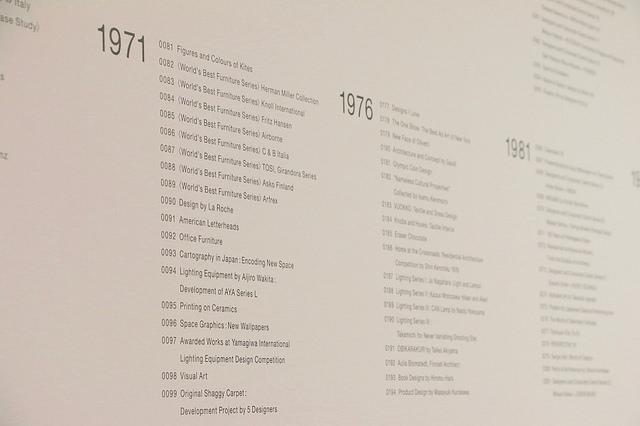 デザインギャラリー1953の足跡