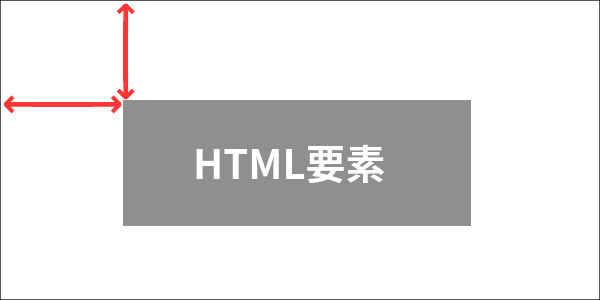 jquery-offset-img1
