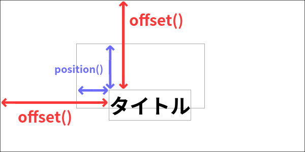 jquery-offset-img2