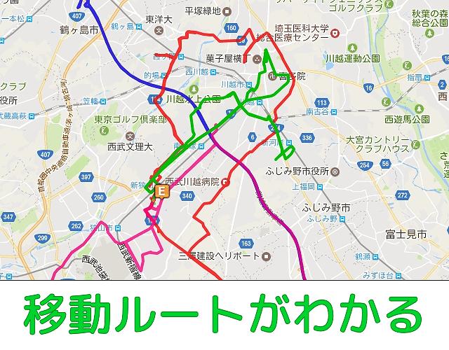 GPSロガーの特徴