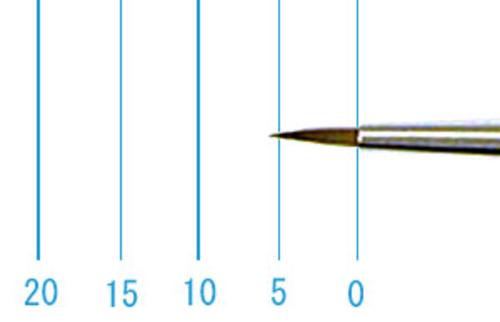 ラファエル水彩筆 8400(ラウンド点付・コリンスキー)2号