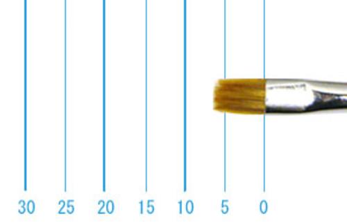 世界堂水彩筆 DXF(フラット・ナイロン+羊毛)0号