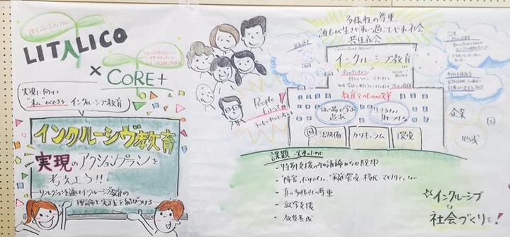 インクルーシブ教育セミナー〜インクルーシブ教育実現のアクションプランを考えよう〜