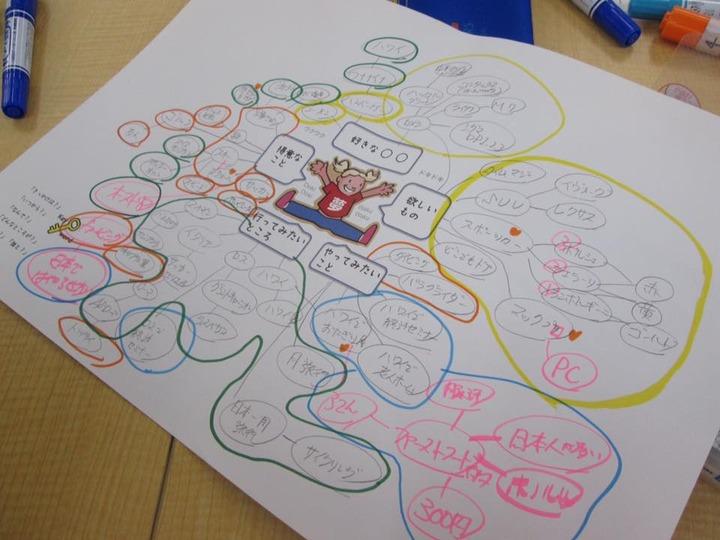 10/30開催 夢をはっきりと描くワークショップ型授業のファシリテーター養成講座
