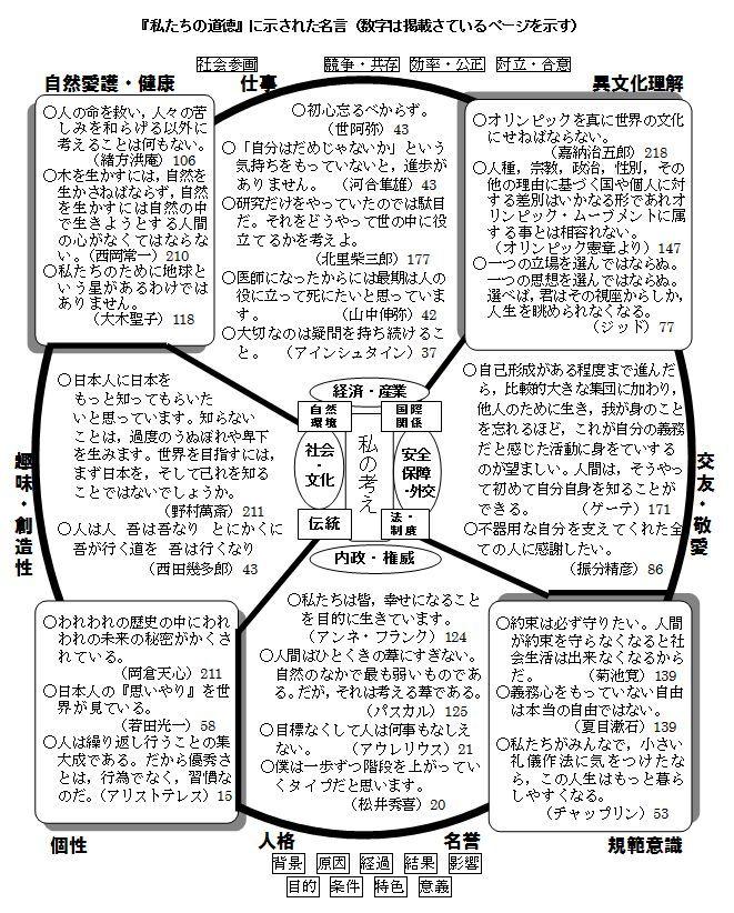 筑波大学附属中学校 第44回研究協議会