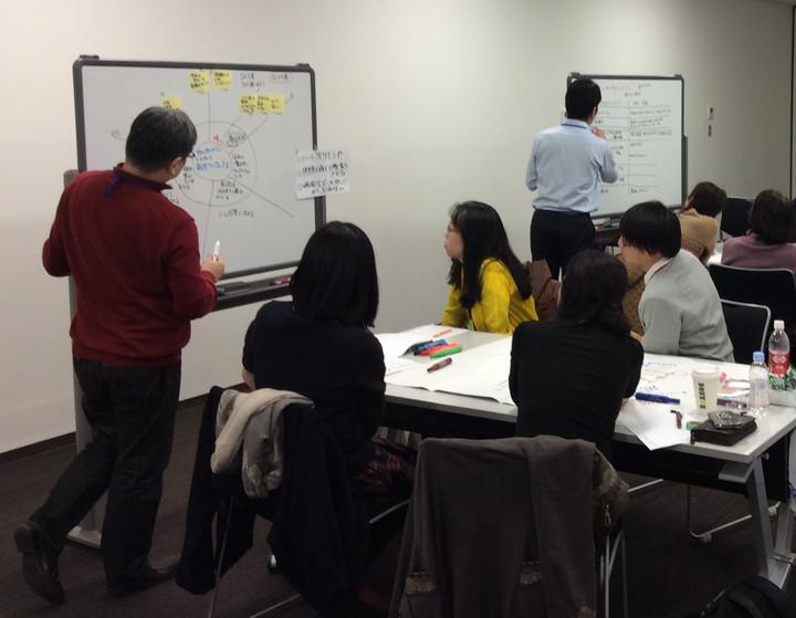【相模大野】プログラムデザイン勉強会 ~授業・会議・住民対話・ワークショップ・研修の企画などに役立つ~