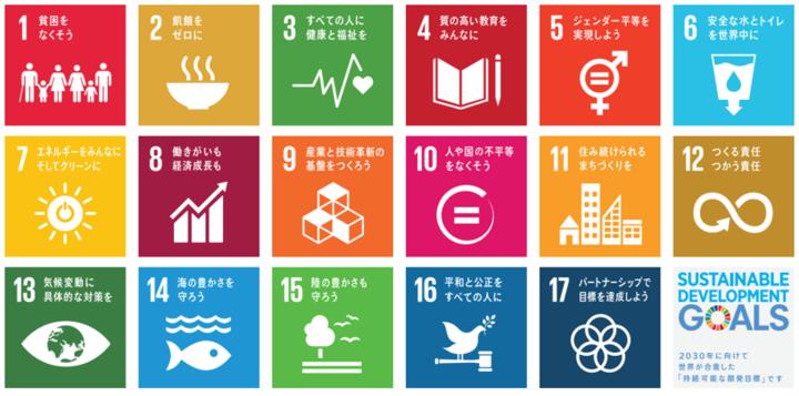 2030年の未来を考える!2030SDGs×Gutsキャリアフェアー2017 in 沖縄産業支援センター