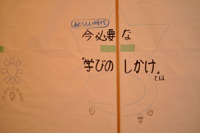 授業づくりネットワーク京都集会