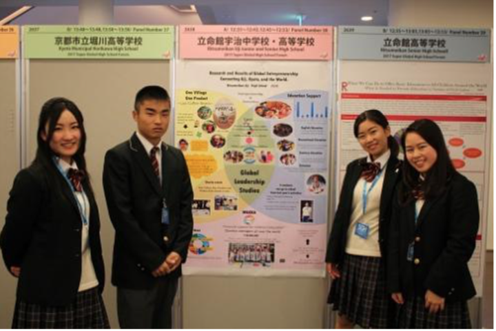 立命館宇治高等学校2017年度SGH研究発表会