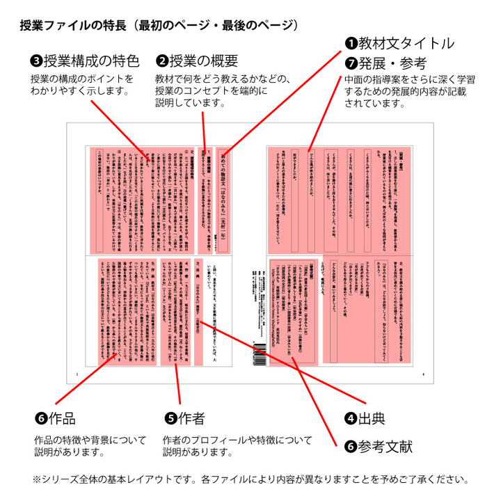 【ZOOMオンラインセミナー】向山型国語教え方初級セミナー