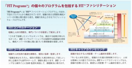 【東京】10/23,24『FITファシリテーター資格認定講座』~チームの「和」を生み出すリーダーシップが発揮できる技術が身に付く~