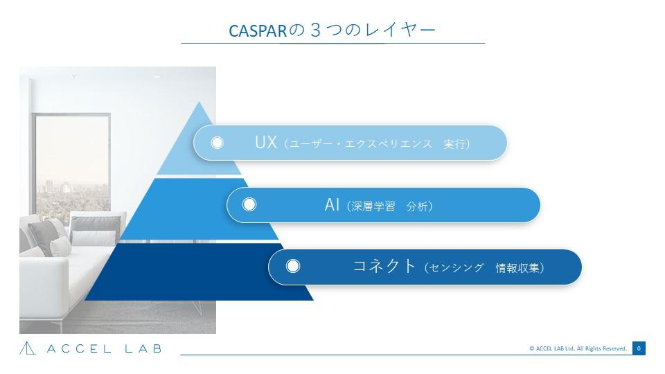 CASPARの3つのレイヤー解説図