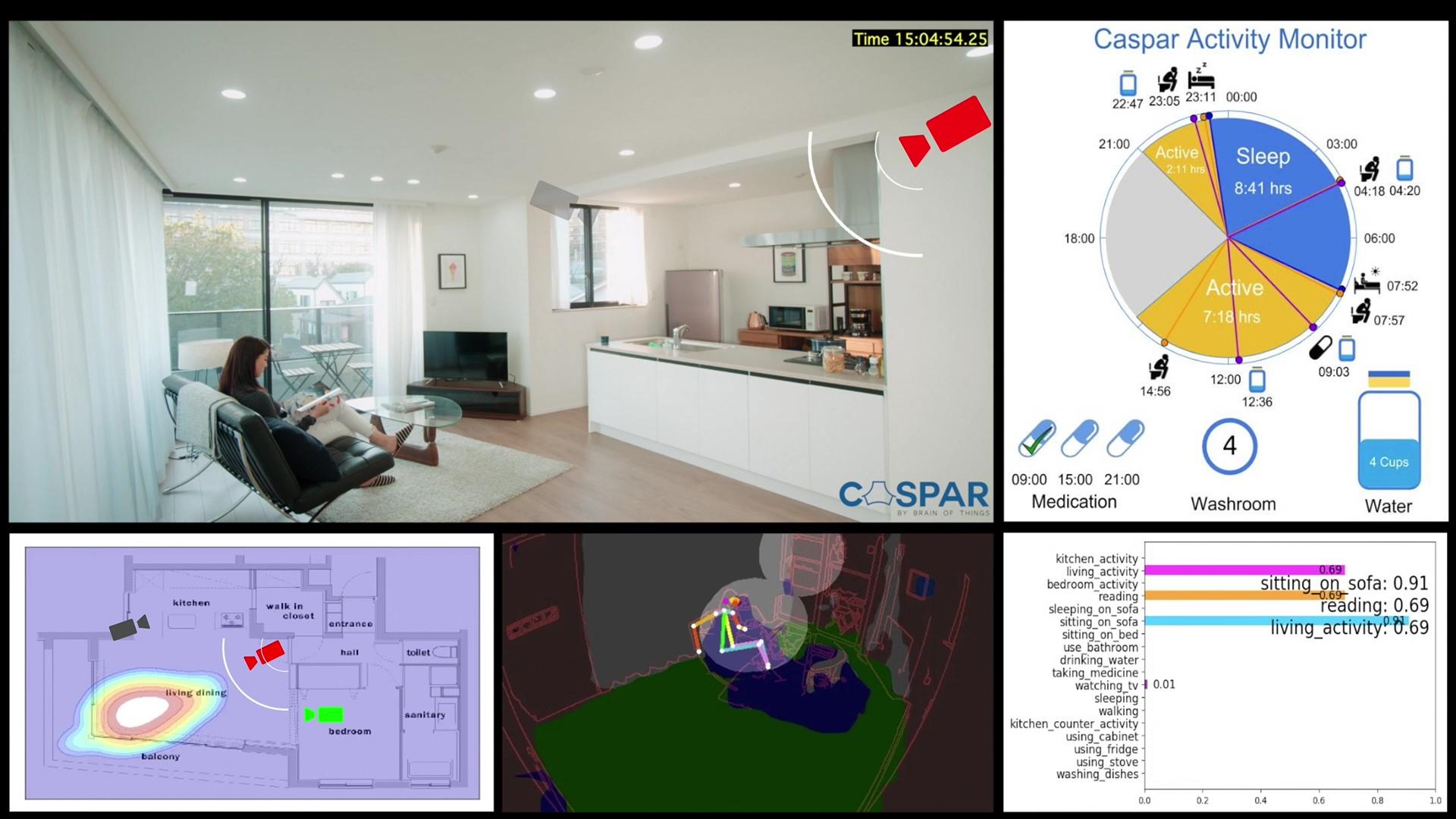 CASPARのtech view