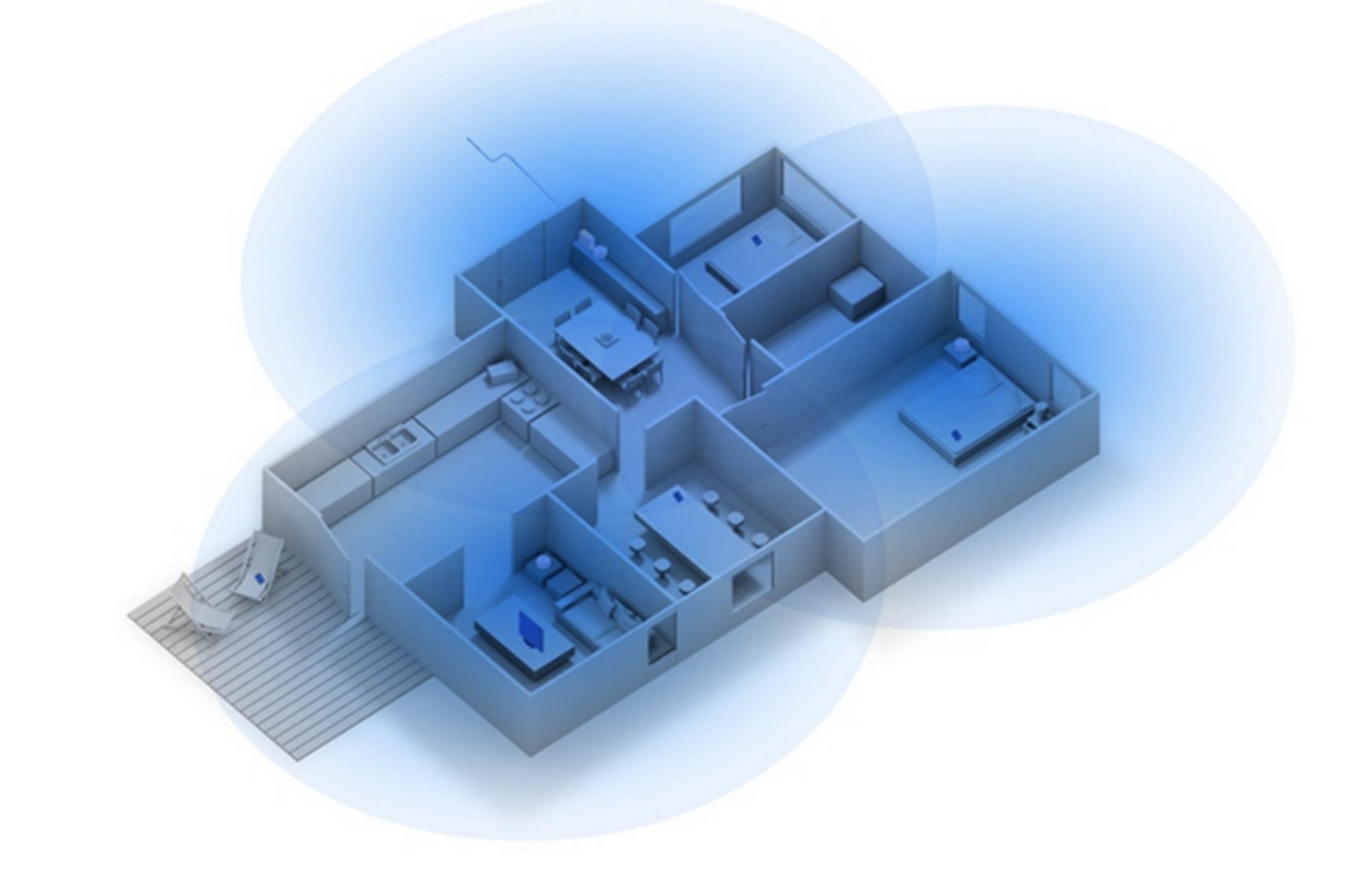 メッシュネットワークを導入した環境
