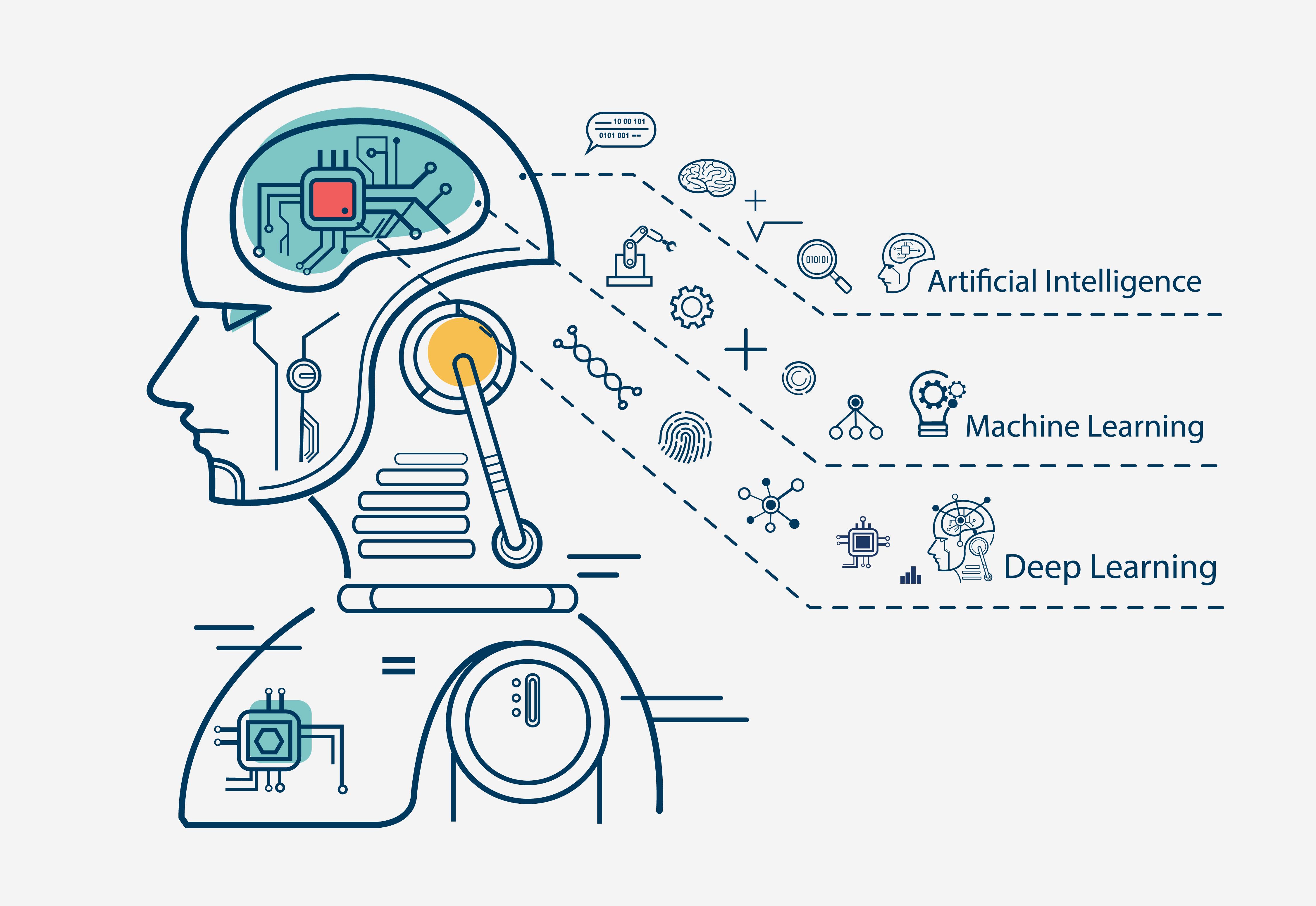 機械学習とディープラーニングのイメージ画像