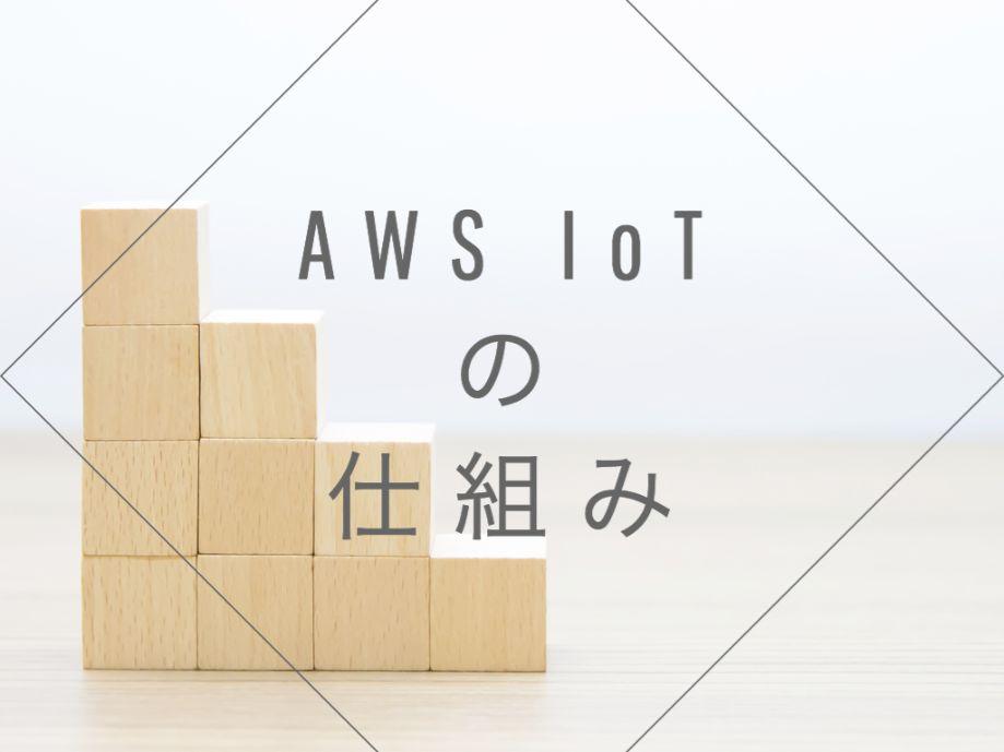 AWS IoTの仕組みのイメージ画像
