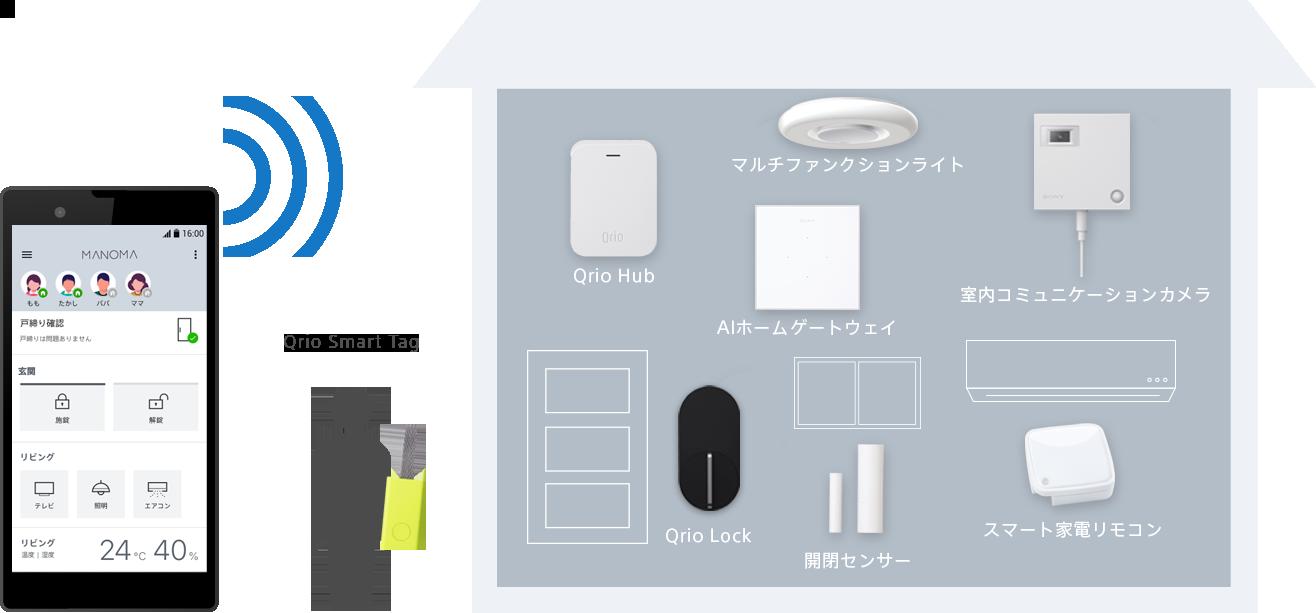 ソニーのスマートホームサービス「MANOMA」にライトプランが登場