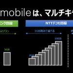 nuroモバイル、ソフトバンク回線を利用したプランの特長・価格・注意点まとめ