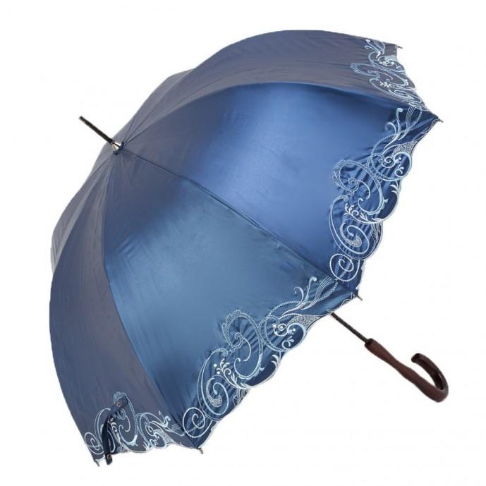 お母さん 誕生日プレゼント 日傘