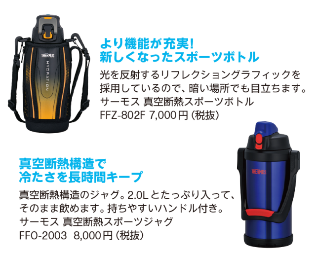 THERMOS20180712-13.png