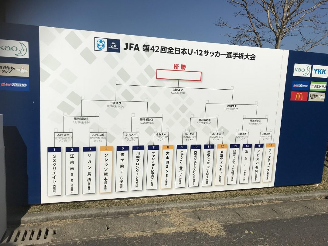 JFA第42回全日本U-12サッカー選手権大会 ベスト16