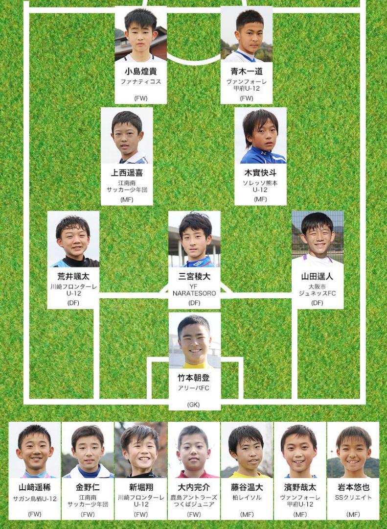「JFA 第42回全日本U-12サッカー選手権大会」 編集部が選ぶベストメンバーは?(後編)