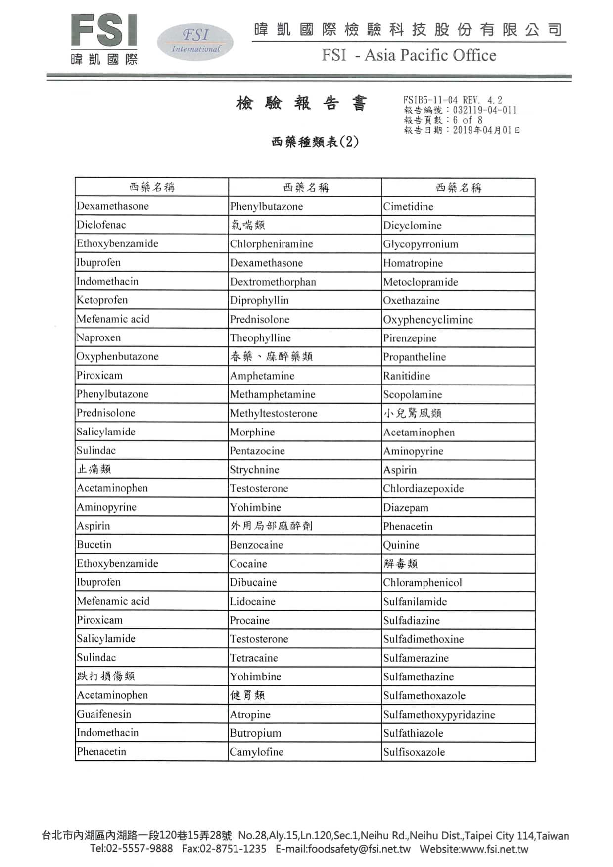 214項常見西藥成份分析-2