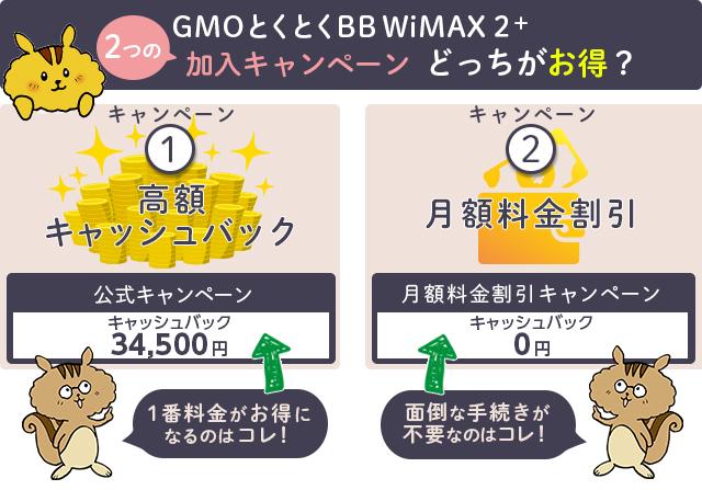 GMOとくとくBBWiMAX2+加入キャンペーンはどっちがお得?
