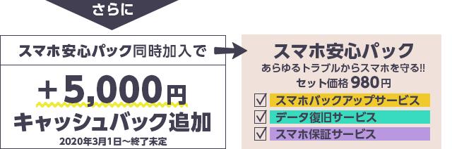 さらに期間限定でスマホ安心パック同時申込で+5,000円キャッシュバック増額
