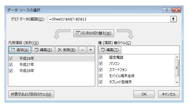行/列の切り替えをクリックする図