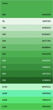 Greenのグラデーションの見本