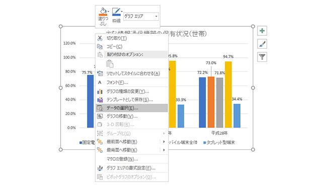 グラフを右クリックして、データの選択をクリックする図
