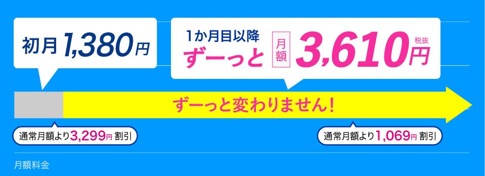 カシモWiMAXの新料金プラン