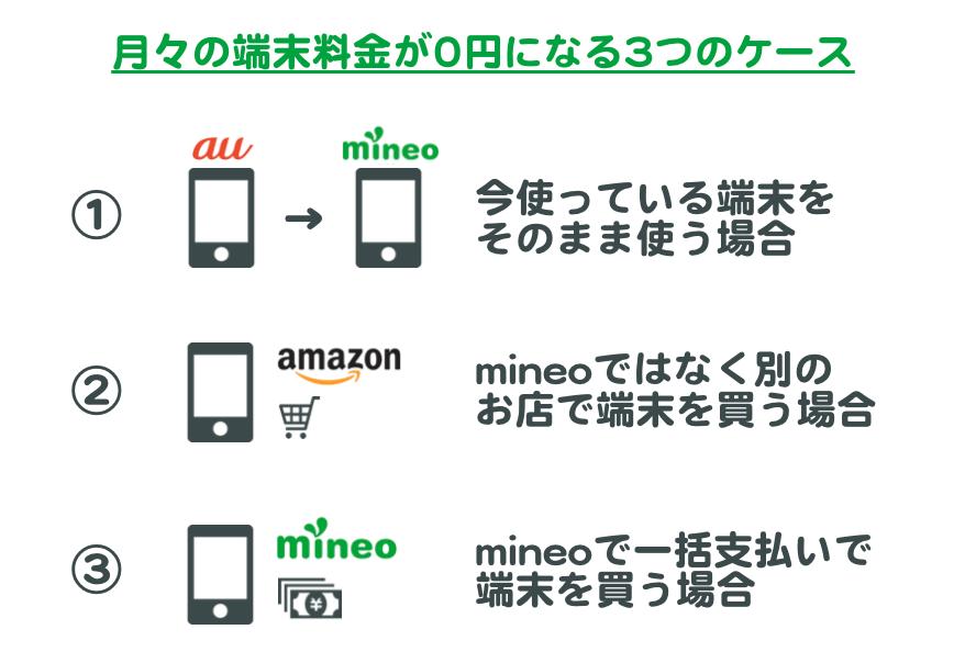 月々の端末料金が0円になる3つのケース。(1)今使っている端末をそのまま使う場合 (2)mineoではなく別のお店で端末を買う場合 (3)mineoで一括支払いで端末を買う場合