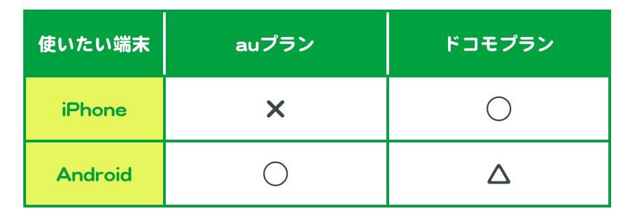 使いたい端末と回線タイプの対応表。iPhoneでauプランだとテザリングはできない
