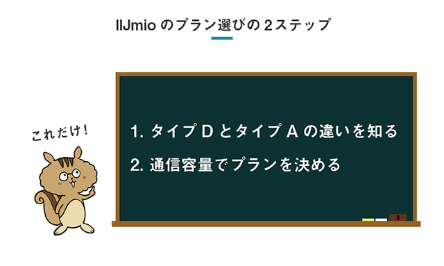 IIJmioのプラン選びの2ステップはこれだけ!1.タイプDとタイプAの違いを知ること。2.通信容量でプランを決めること。