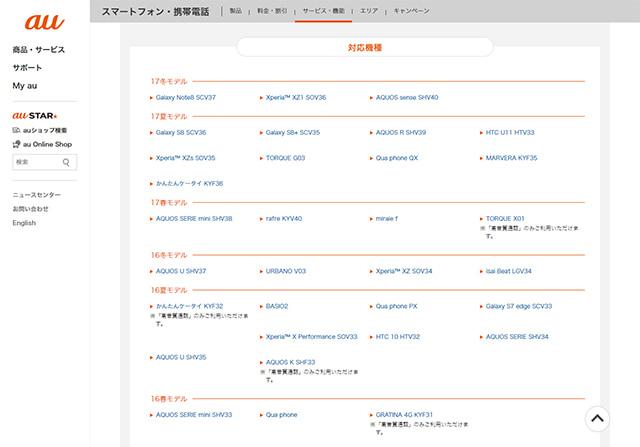 使いたい端末がau VoLTEに対応しているかは、auの対応端末一覧のページで確認できる。
