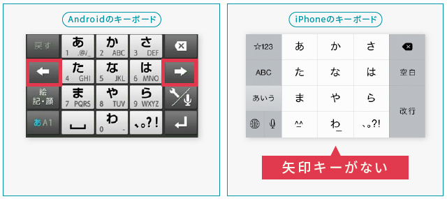 AndroidとiPhoneのキーボードのちがい