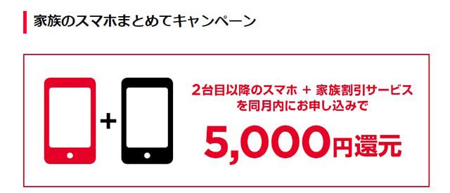 Y!mobile「家族のスマホまとめてキャンペーン」