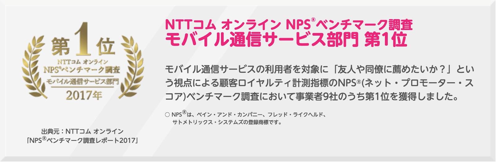 NTTコム オンラインNPSベンチマーク調査2017 モバイル通信サービス部門で第1位を取ったことを説明するイラスト
