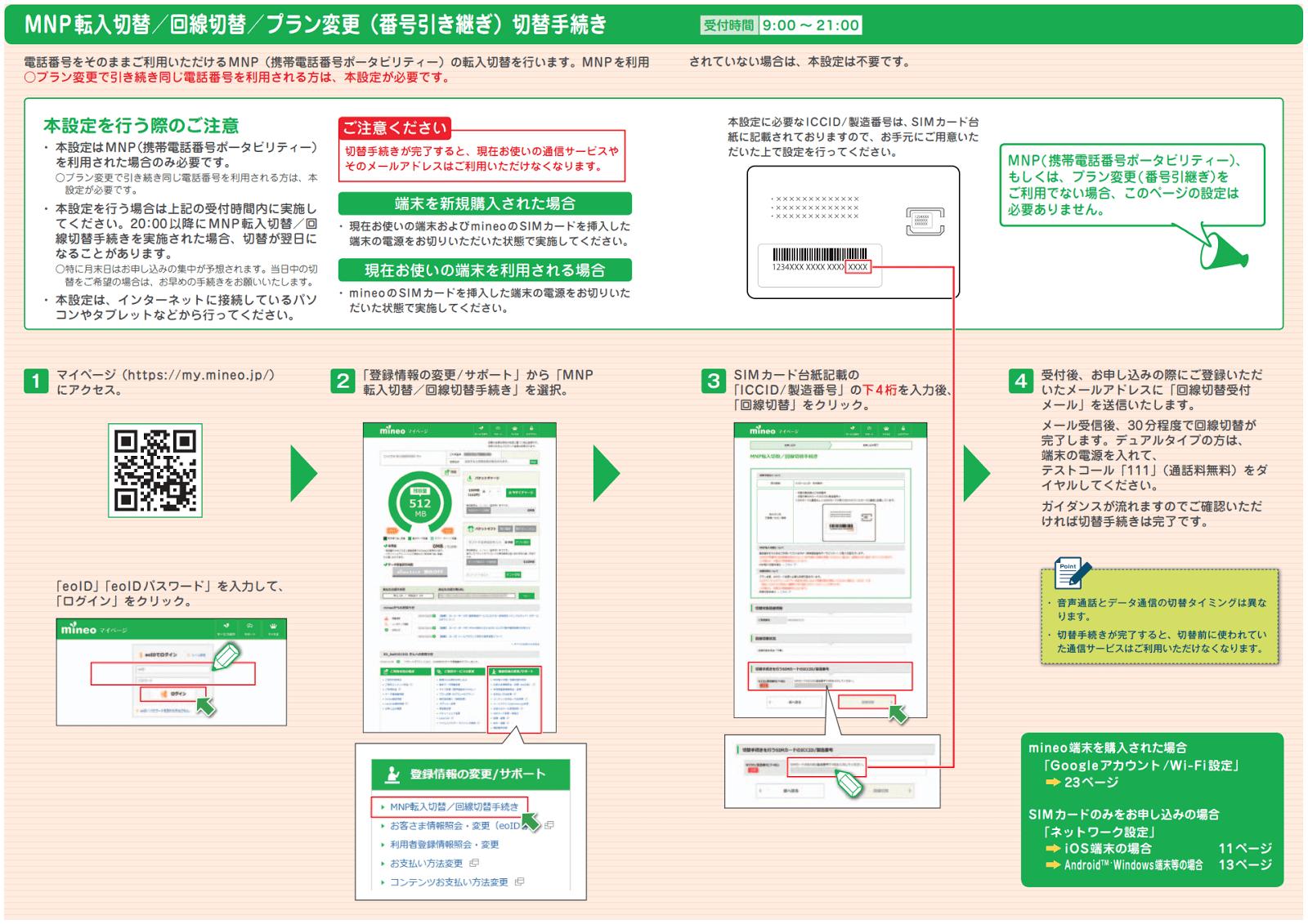 mineoご利用ガイド、MNP転入切り替え手続きのページ